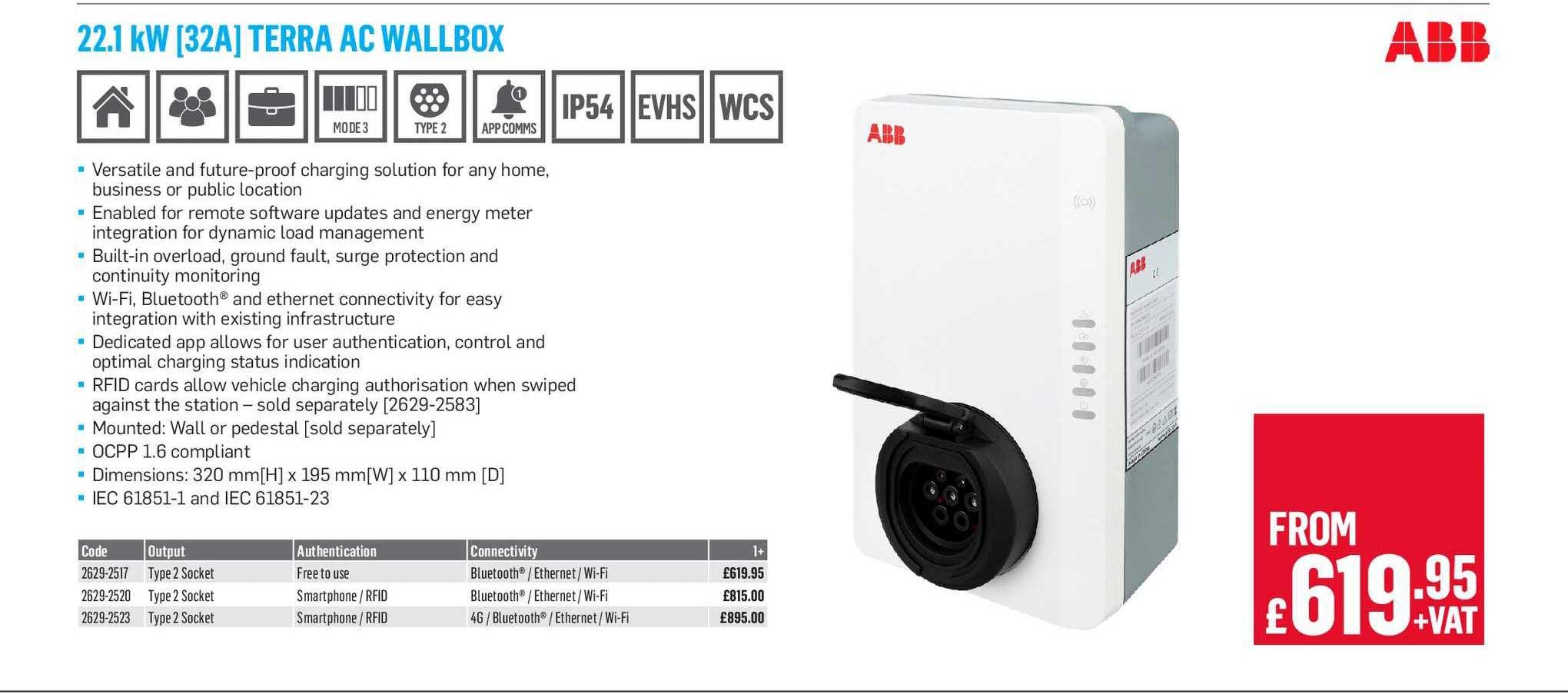 City Electrical Factors 22.1 Kw [32A] Terra AC Wallbox