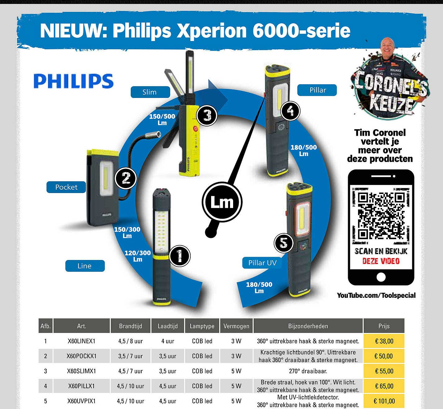 Toolspecial Philips Xperion 6000-Serie