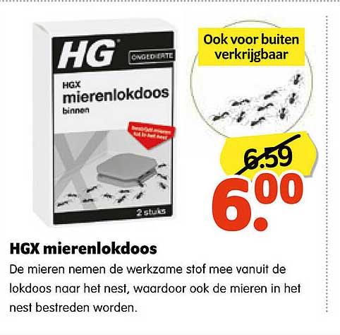 Plentyparts HGX Mierenlokdoos