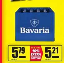 Nettorama Bavaria