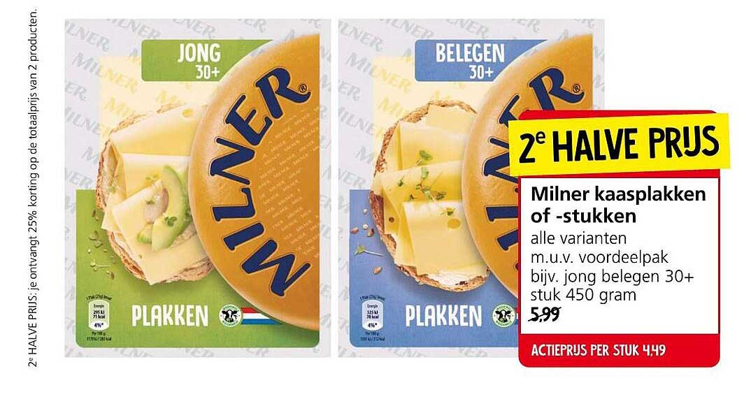 Jan Linders Milner Kaasplakken Of -stukken