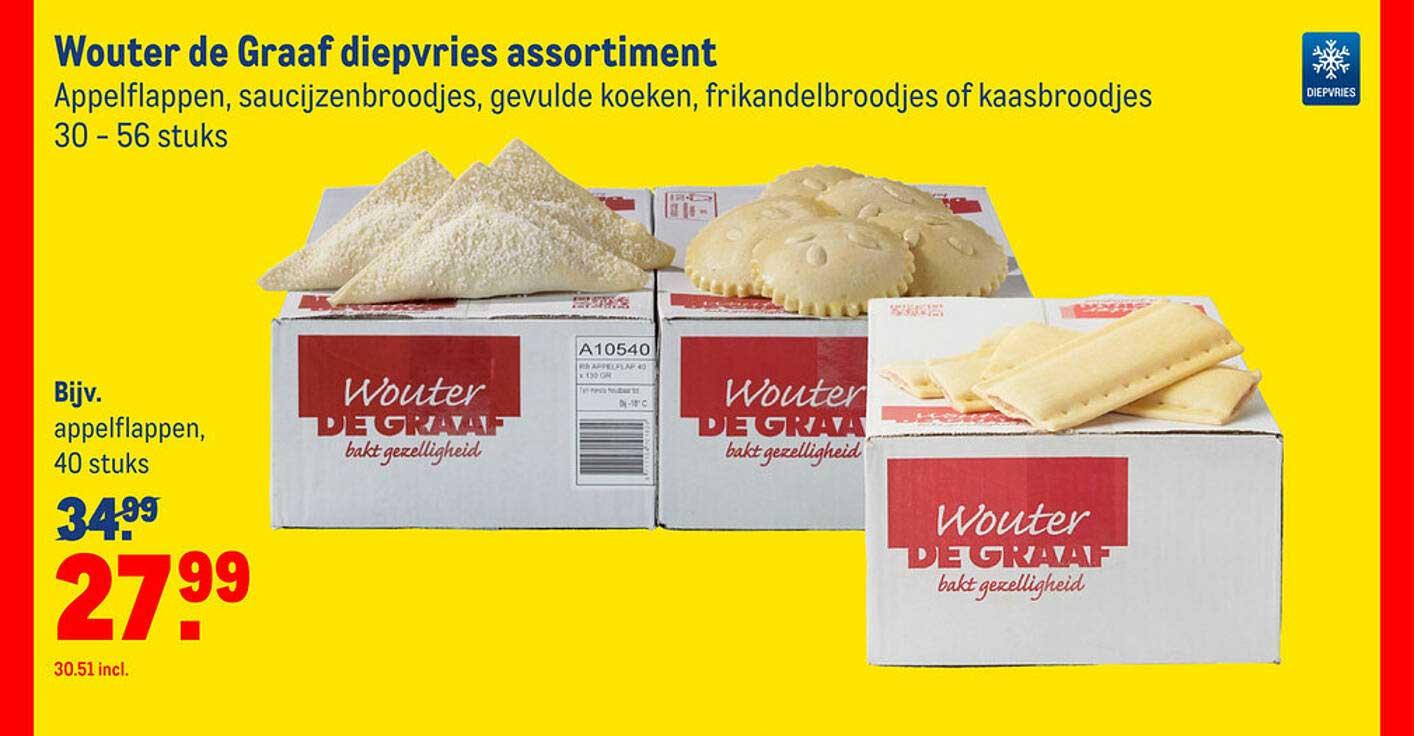 Makro Wouter De Graaf Diepvries Assortiment