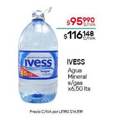 Nini Mayorista Ivess Agua Mineral S Gas