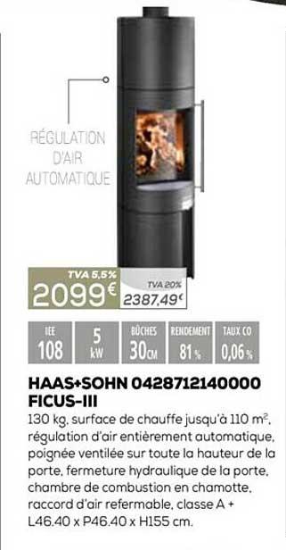 Copra Haas+sohn 0428712140000 Ficus-iii