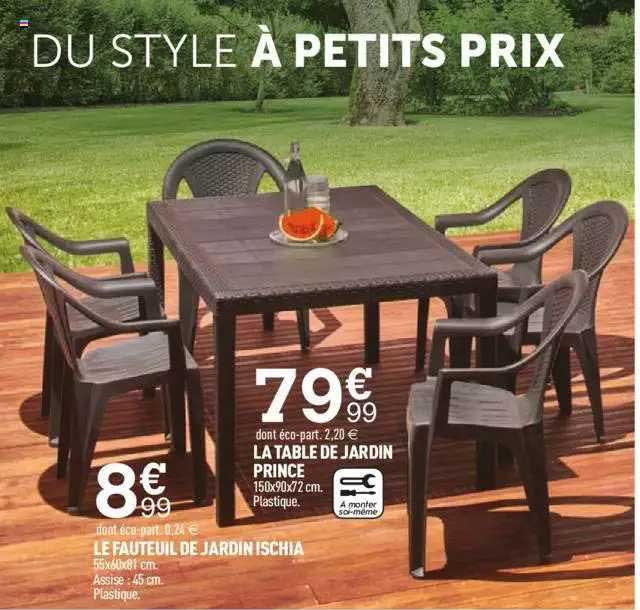 Centrakor La Table De Jardin Prince