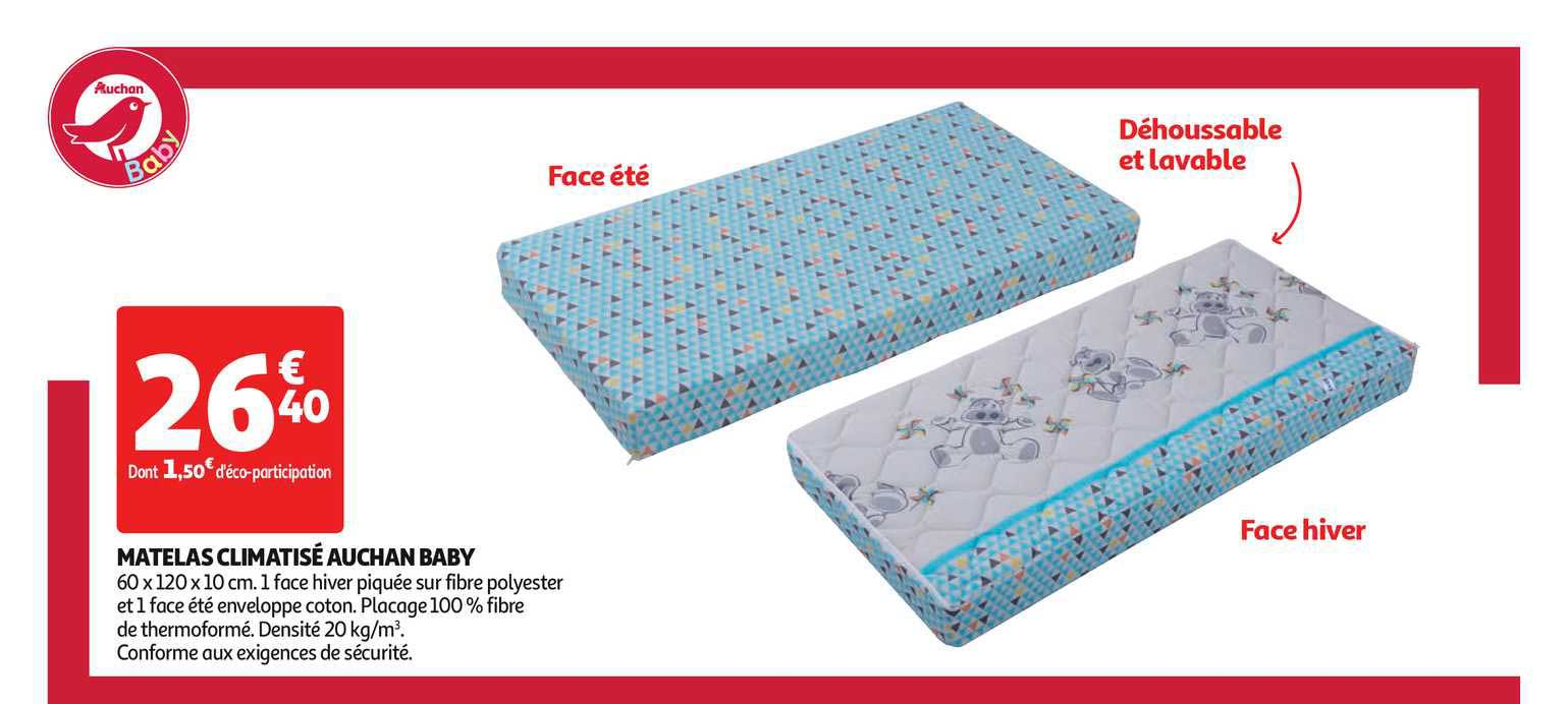 Offre Rehausseur Chaise Auchan Baby chez Auchan